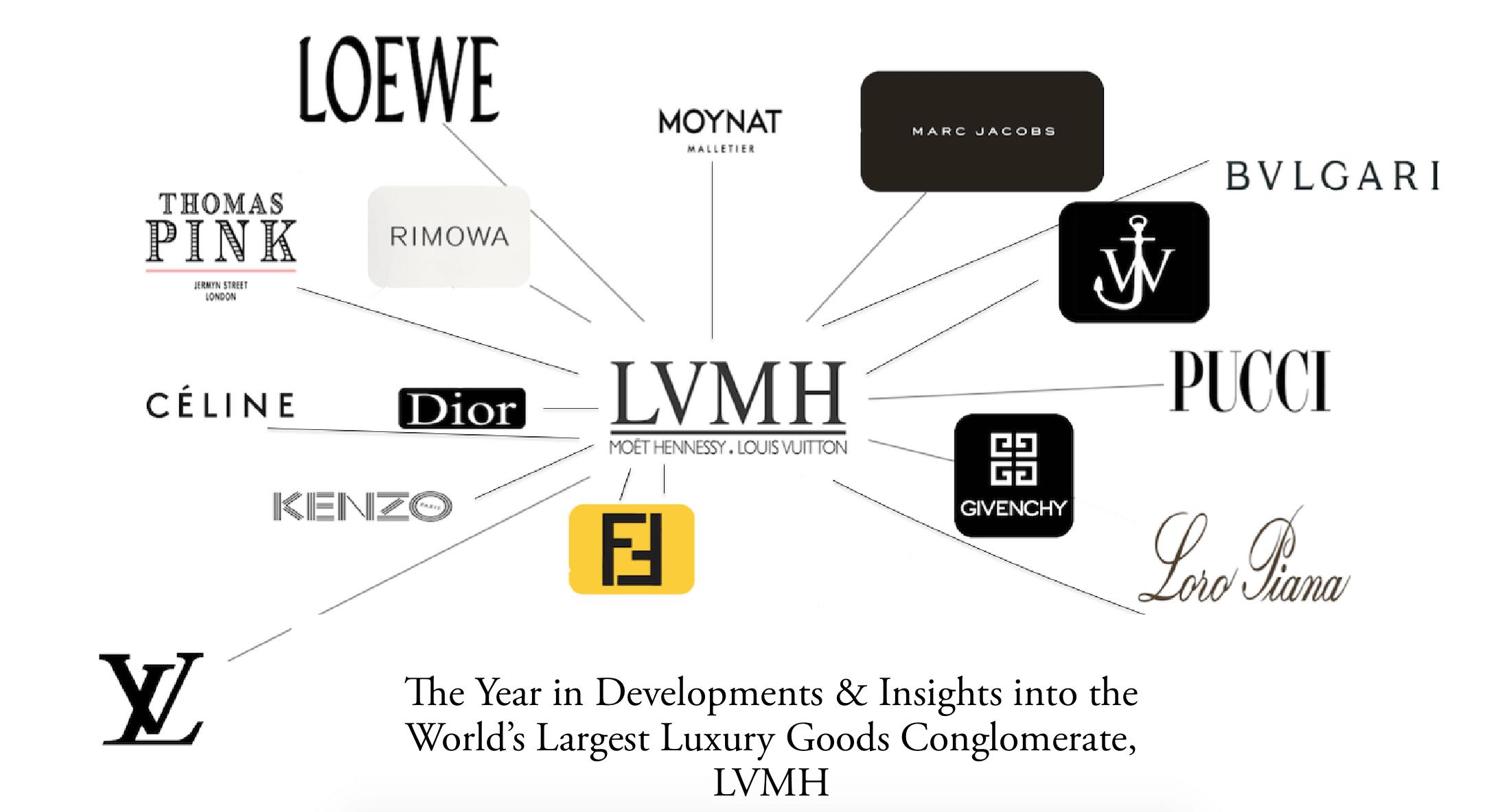 LVMH grup haberleri ve yazıları