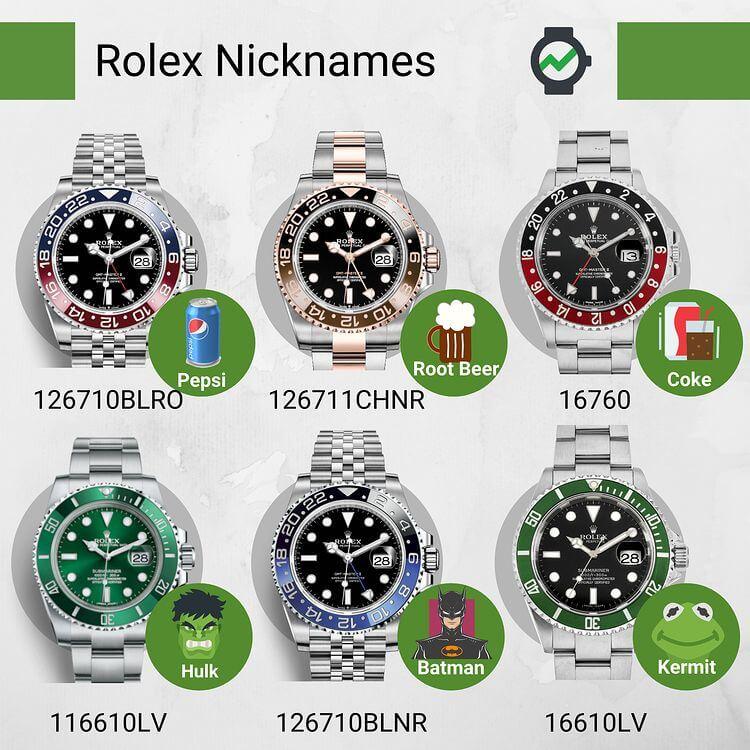 rolex nicknames